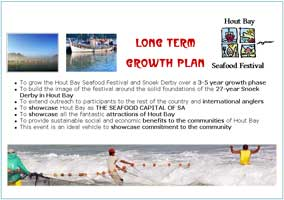 Long Term Growth Plan
